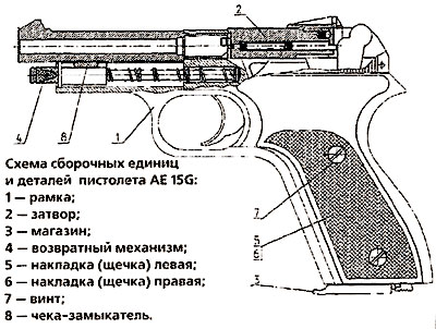 «Марголин» по-украински