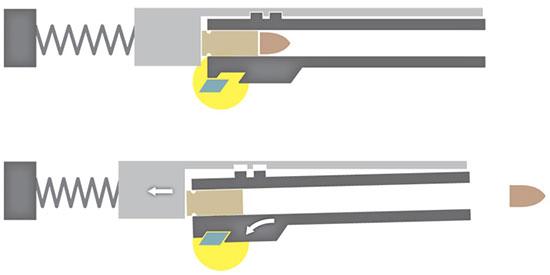 Схема Браунинга с фигурным вырезом в приливе ствола