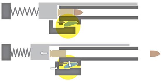 Схема Браунинга с запиранием за окно для выброса гильз