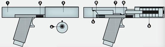Схема пистолета Glass Gun: 1 - затвор; 2 - фиксатор; 3 - глушитель-пламегаситель; 4 - ствол; 5 - точка крепления возвратно-боевой пружины; 6 - рамка; 7 - патрон; 8 - пластиковая возвратно-боевая пружина; 9 - перегородки глушителя.