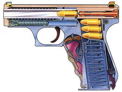 Схема пистолета Hеckler-Koch Р.7М8