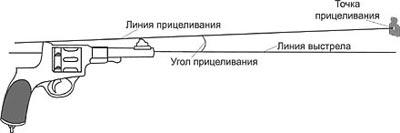 Схема элементов наводки