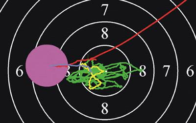 Оружие ушло иззоны прицеливания за 0,2секунды перед выстрелом