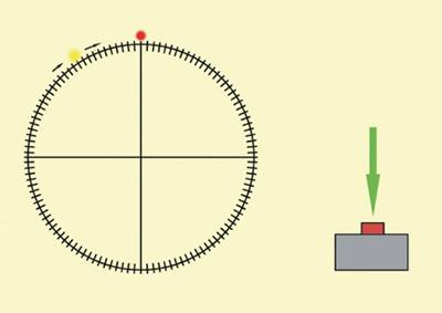 Тест для определения точности прицеливания иреакции стрелка