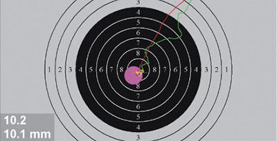 Траектория прицеливания олимпийского чемпиона Obinav Bindra