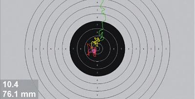 Траектория прицеливания рекордсменки мира изпневматического пистолета Светланы Смирновой