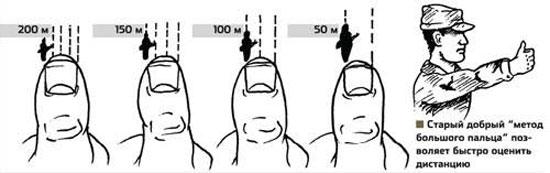 Тренируй глазомер! Старый добрый «метод большого пальца» позволяет быстро оценить дистанцию.