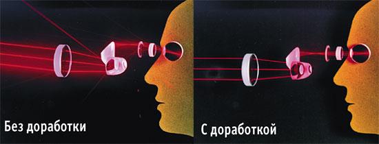 Отражение света уменьшается за счёт доработки поверхности стекла путём нанесения специальных сконденсированных слоёв.