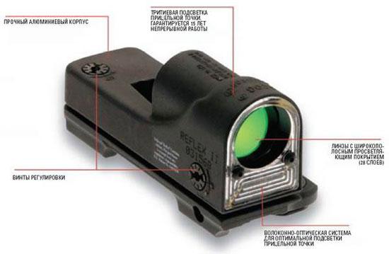 Простой и надежный коллиматорный прицел компании Trijicon может поставляться в вариантах с различными прицельными марками – точками, треугольниками или шевронами