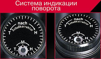 Система индикации поворота
