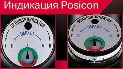 Индикация Posicon
