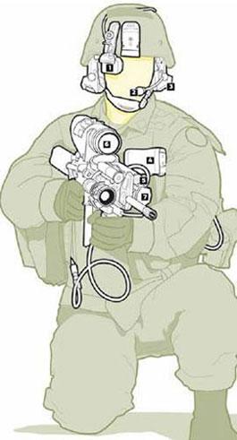 Kevlar Advanced Combat Helmet (усовершенствованный кевларовый боевой шлем) весит чуть меньше полутора килограммов. Закрепленный на шлеме окуляр (1) действует как полноцветный компьютерный монитор, в нем высвечиваются карты и видеоизображение с камеры, закрепленной на винтовке. Для связи между солдатами служит микрофон (2) и шумозащищенные наушники (3). Пользуясь этим окуляром, солдат получает доступ к необходимым данным по операции, а также видеоизображение от камеры, закрепленной на его табельном М-4. Система GPS формирует карту, на ней голубыми значками отмечены «свои». Правда, обновление информации происходит с изрядным запаздыванием. Выпадающее меню – в данном случае наложенное на изображение с закрепленной на винтовке видеокамеры – дает возможность уточнять приказы по ходу боя и передавать любую текстовую информацию. Закрепленный на оружии тепловизор позволяет солдату вести разведку и выявлять возможные цели в любое время дня и ночи.