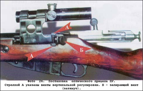 Практикум трехлинейной винтовки