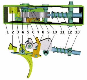 Ударно-спусковон механизм ПКСК: 1 - корпус спускового механизма; 2 - крючок спусковой; 3 - пружина разобшигеля и спускового крючка; 4 - ось спускового крючка; 5 - ось курка; 6 - разобщитель; 7 - пружина стопорная; 8 - штифт курка; 9 - курок; 10 - ограничитель; 11 - направляющая боевой пружины; 12 - пружина боевая; 13 - упор боевой пружины