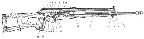 Карабин охотничий самозарядный «Вепрь-308 Супер»: 1 - ось спускового механизма, 2 - основание предохранителя, 3 - предохранитель, 4 - пружина боевая, 5 - механизм возвратный, 6 - курок, 7 - крышка ствольной коробки, 8 - рама затворная с затвором, 9 - основание антабки, 10 - винт антабки, 11 - кольцо антабки, 12 - шайба, 13 - ложа, 14 - винт, 15 - фиксатор, 16 - выталкиватель магазина, 17 - пружина защёлки, 18 - ось защёлки магазина, 19 - защёлка магазина, 20 - механизм спусковой, 21 - гайка, 22 - винт соединительный, 23 - шайба пружинящая