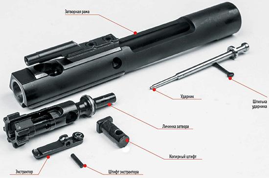 Затворная группа AR-15 поэлементно