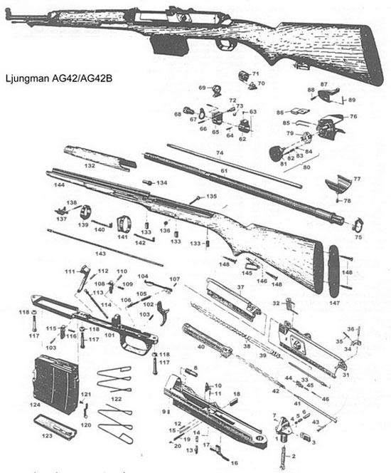 Ljungman AG-42B