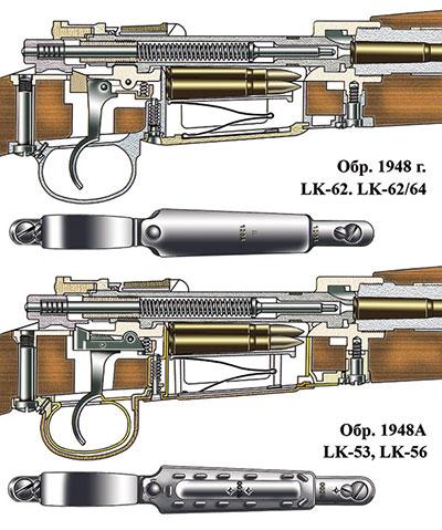 Югославские охотничьи карабины выпуска 1950—1960-х гг. были построены на базе армейских винтовок обр. 1948 и 1948А. Отличия были технологического плана, связанные с использованием штамповки при изготовлении магазинной коробки.