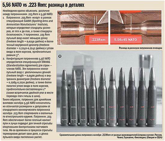 Schmeisser AR15
