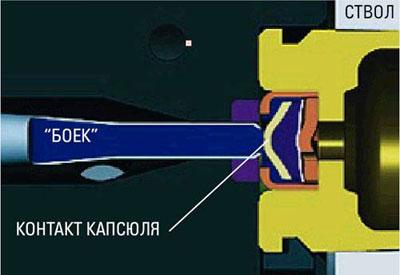 Боек ETRONX не движется, а служит только проводником 150-вольтного заряда к капсюлю