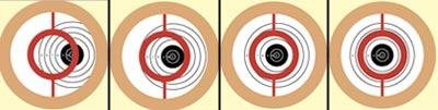 У каждого стрелка область болтанки (та область на мишени, которую покрывает траектория вашей прицельной марки в самой стабильной позиции) имеет обычно форму овала, и в этой области существует естественное для данного стрелка, шаблонное движение. Если, например, ваши группы растянуты с восьми часов на два, то, возможно, вы улучшите результат, выводя прицельную марку на цель с восьми часов. Тут важно знать, какое движение для вас естественно, и чтобы каждый раз оно было одним и тем же. Моя позиция при стрельбе стоя построена так, чтобы сократить вертикальные движения винтовки. Естественное движение винтовки в этой позиции из стороны в сторону, а не вверх-вниз, поэтому естественна подводка по горизонтали.