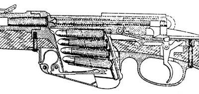 Система Манлихера образца 1885-1886 годов