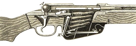Система Манлихера образца 1886 года