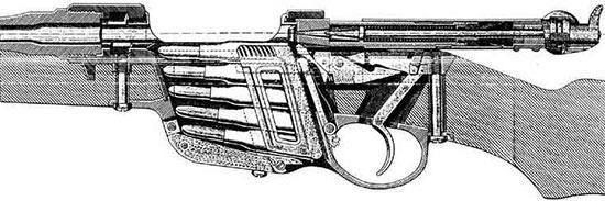 Система Манлихера образца 1895 года