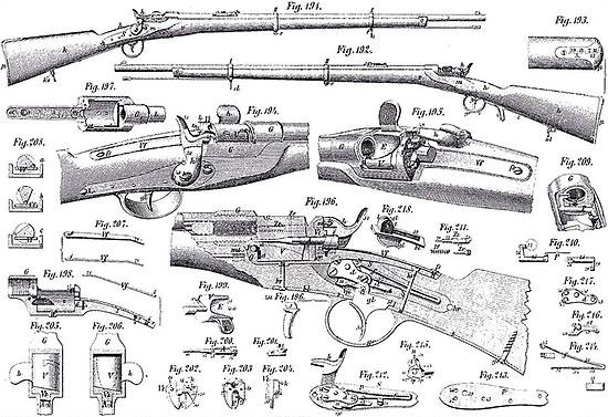 Устройство винтовки Werndl M1867