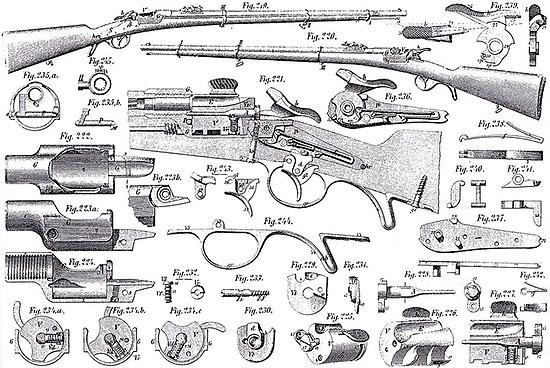 Устройство винтовки Werndl M1873