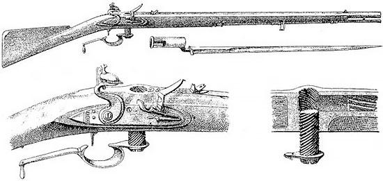 Ferguson rifle с открытым затвором