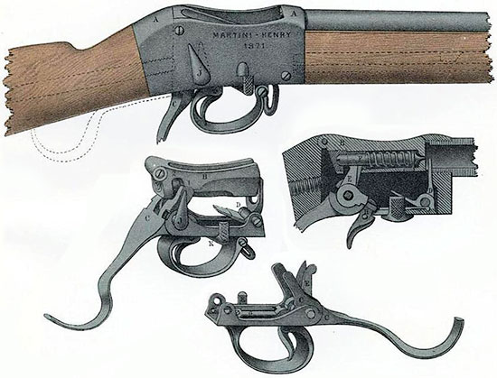 Устройство механизма затвора винтовки Martini-Henry
