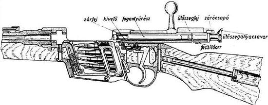 Устройство винтовки Gyalogsagi Puska 35M