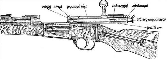 Устройство винтовок Infanterie Gewehr 98/40 и Gyalogsagi Puska 43M