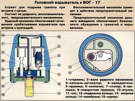 головной взрыватель к ВОГ-17