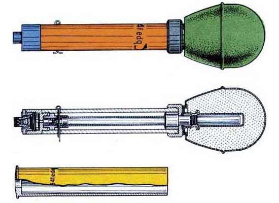 Wurfkorper 361 Leuchtpistole общий вид, разрез, гизльза (сверху-вниз)